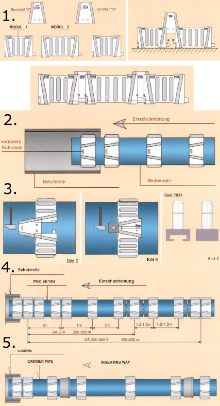 M-XL összeszerelés